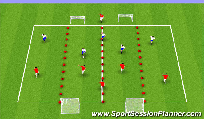 Football/Soccer Session Plan Drill (Colour): Application Game 5v5