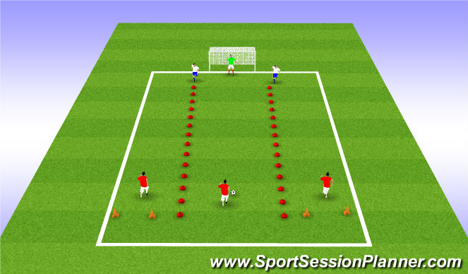 Football/Soccer Session Plan Drill (Colour): Reduced Game 3v2
