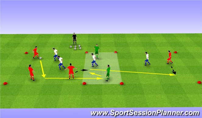 Football/Soccer Session Plan Drill (Colour): 4:4 met 2 neutrale in middenvak