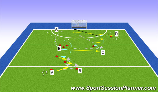 Hockey Session Plan Drill (Colour): Aussie warm up