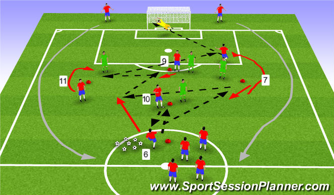 Football/Soccer Session Plan Drill (Colour): Passing practice progression