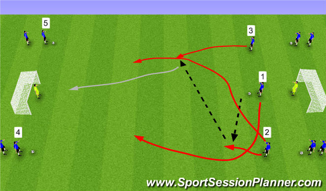 Football/Soccer Session Plan Drill (Colour): Kentucky