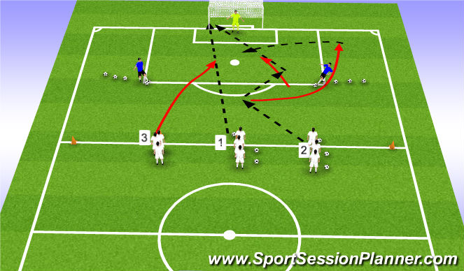 Football/Soccer Session Plan Drill (Colour): Quick strike finishing around the box
