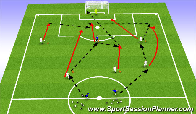 Football/Soccer Session Plan Drill (Colour): Chaos Finishing in the final third