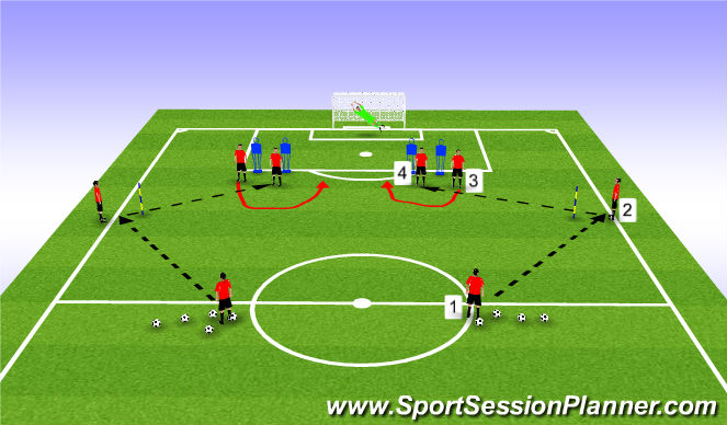 Football/Soccer Session Plan Drill (Colour): Step 5 Finishing Drill