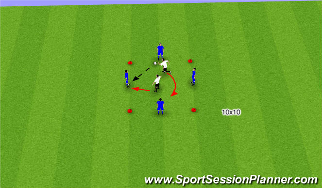 Football/Soccer Session Plan Drill (Colour): SI Technical Warmup 4v2 Box