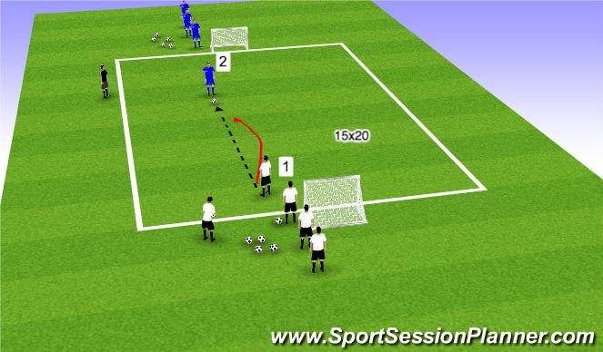 Football/Soccer Session Plan Drill (Colour): SII Small Sided Activity 1v1-2v2