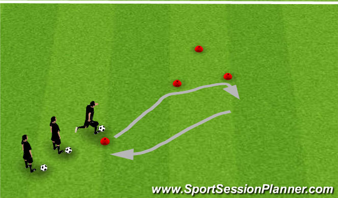 Football/Soccer Session Plan Drill (Colour): Technical/Coerver