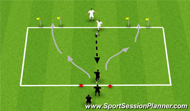 Football/Soccer Session Plan Drill (Colour): 1v1 dribble to gate