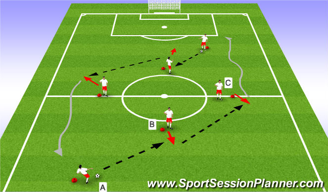 Football/Soccer Session Plan Drill (Colour): Stage 1 - Basic