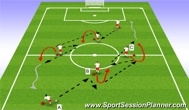 Football/Soccer Session Plan Drill (Colour): Stage 2 - Basic (2)