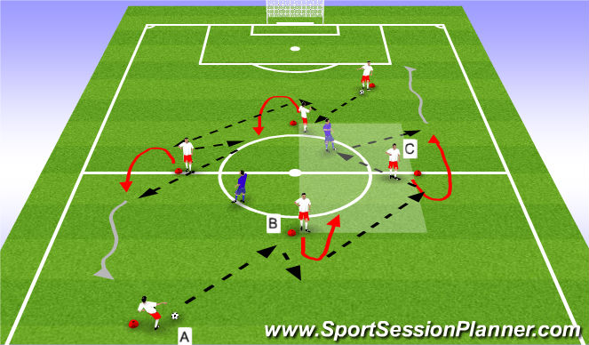 Football/Soccer Session Plan Drill (Colour): Stage 3 - Functional