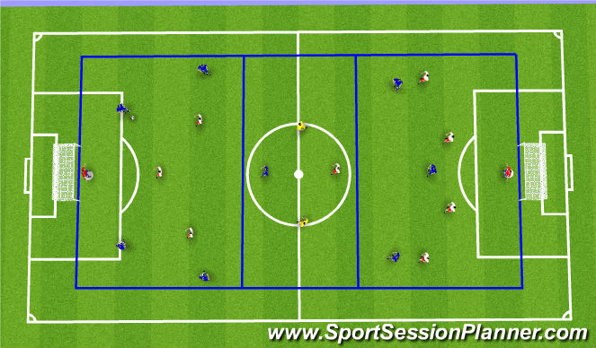 Football/Soccer Session Plan Drill (Colour): Tactical 9v9 +2