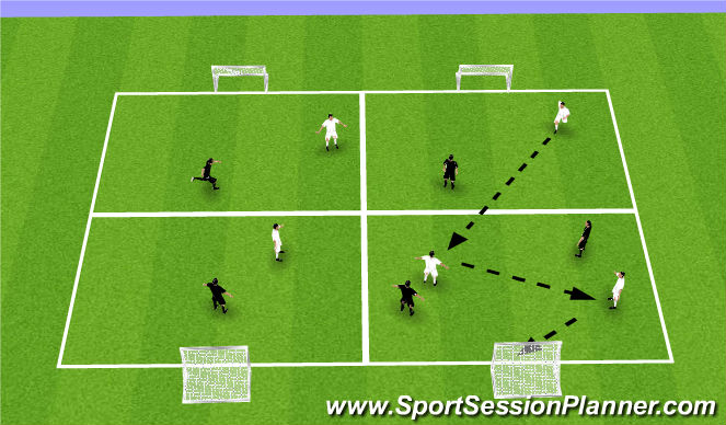 Football/Soccer Session Plan Drill (Colour): Positive Passing to Goals