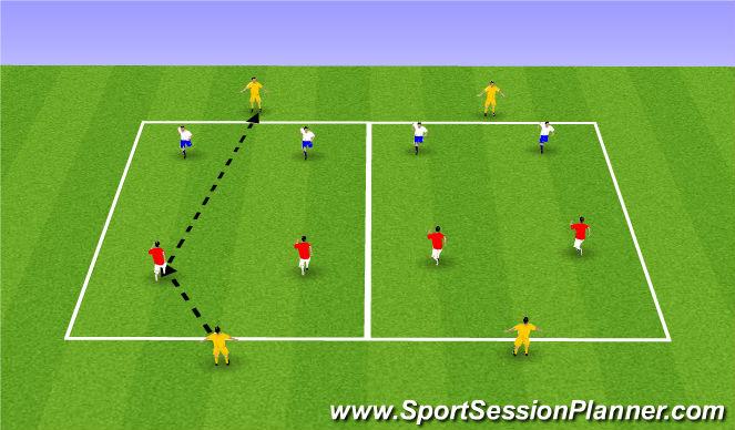 Football/Soccer Session Plan Drill (Colour): Possession Game 2v2 +2