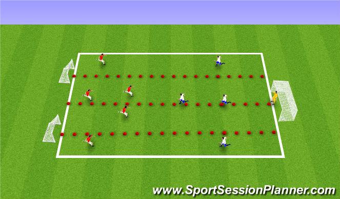 Football/Soccer Session Plan Drill (Colour): Attack vs Defense 5v4
