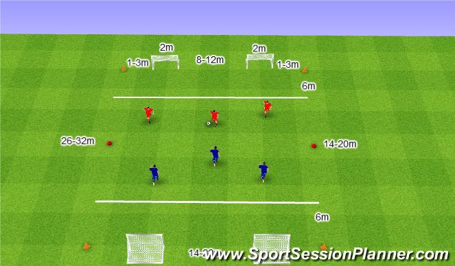 Football/Soccer Session Plan Drill (Colour): Mini piłka nożna 3v3 bez Bramkarza.