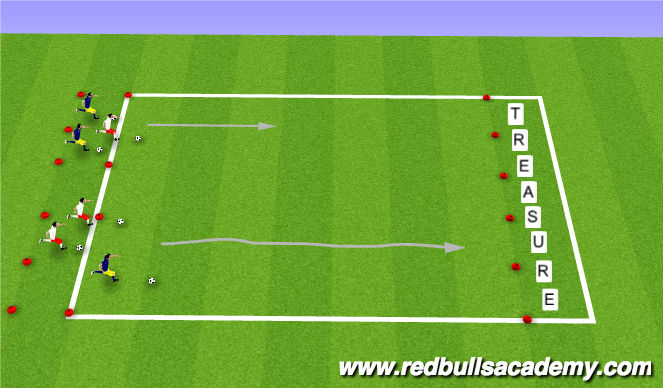 Football/Soccer Session Plan Drill (Colour): Warm up - Treasure Hunt