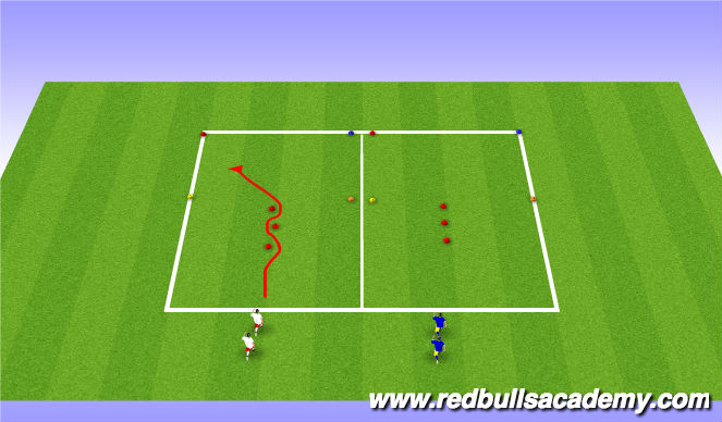 Football/Soccer Session Plan Drill (Colour): Warm-up (4 Corners)