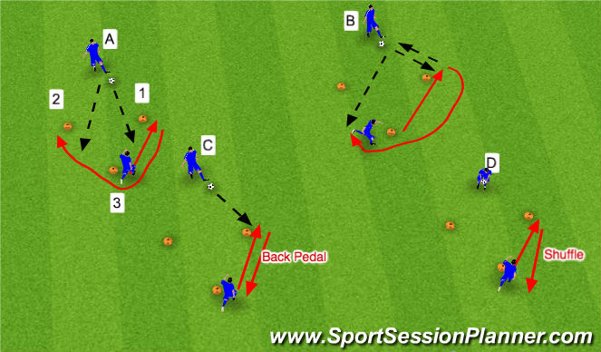 Football/Soccer Session Plan Drill (Colour): SI Technical Warmup Triangle Passing