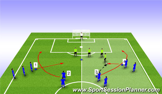 Football/Soccer Session Plan Drill (Colour): SIII Progresion