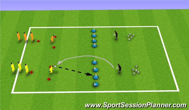 Football/Soccer Session Plan Drill (Colour): Passing - Coconut challenge
