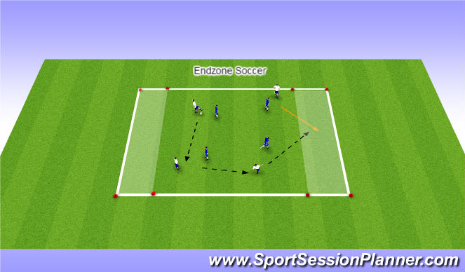 Football/Soccer Session Plan Drill (Colour): Endzone Soccer