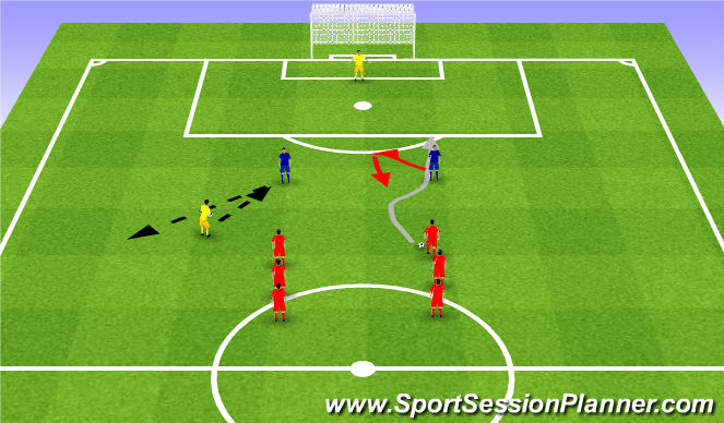 Football/Soccer Session Plan Drill (Colour): Defending in and around the box. Bronienie się blisko 16.