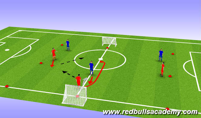 Football/Soccer Session Plan Drill (Colour): Condition Game Prog 2