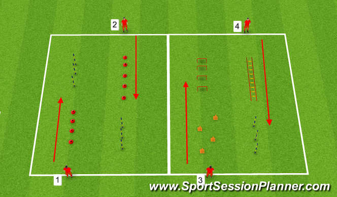 Football/Soccer Session Plan Drill (Colour): Agility W/O Ball