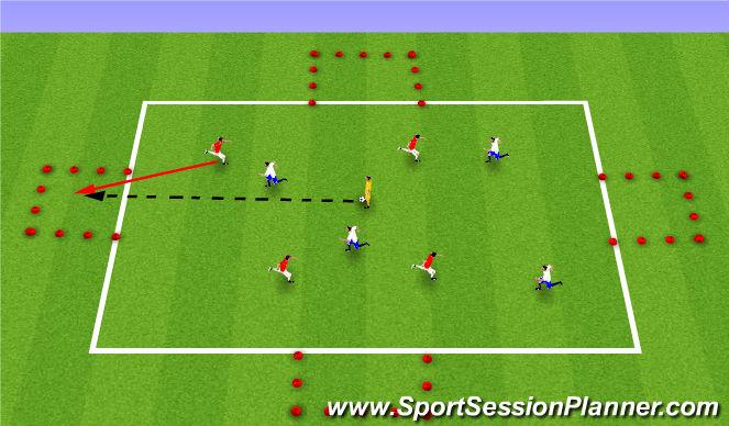 Football/Soccer Session Plan Drill (Colour): Possession Game 4v4+1