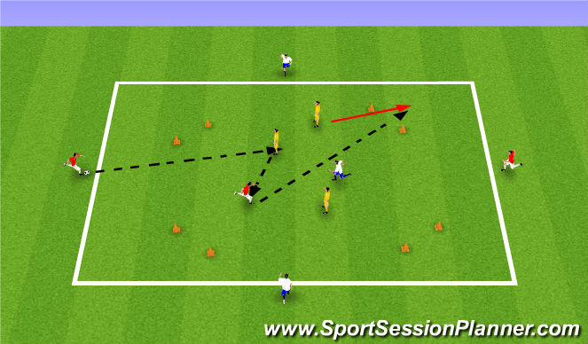 Football/Soccer Session Plan Drill (Colour): Position Game 3v3+3