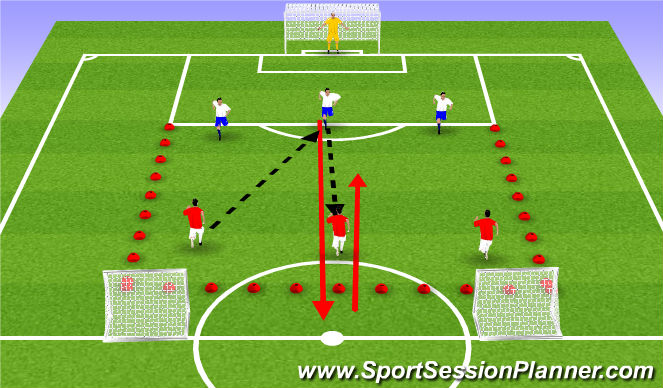 Football/Soccer Session Plan Drill (Colour): Application Game 3v3