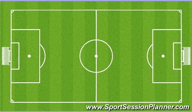 Football/Soccer Session Plan Drill (Colour): Spilað á tvö mörk.