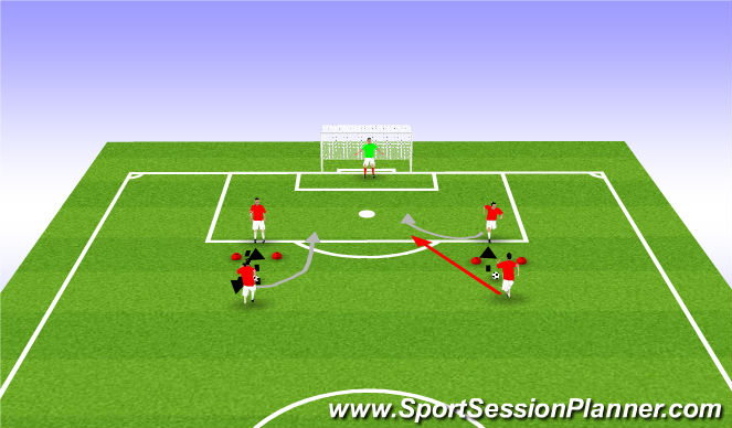 Football/Soccer Session Plan Drill (Colour): Game Situation 1v1