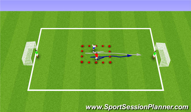 Football/Soccer Session Plan Drill (Colour): Feint and Finish on Goal