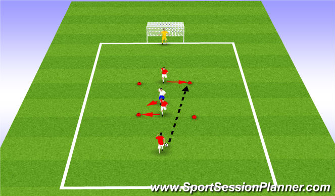 Football/Soccer Session Plan Drill (Colour): Game Situation 2v1