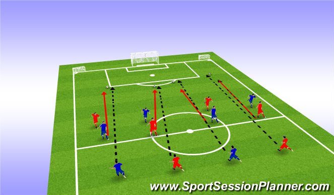 Football/Soccer Session Plan Drill (Colour): Skill Long passing