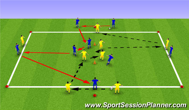 Football/Soccer Session Plan Drill (Colour): Drill 1
