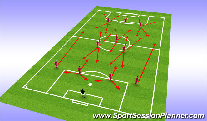 Football/Soccer Session Plan Drill (Colour): 4-3-3