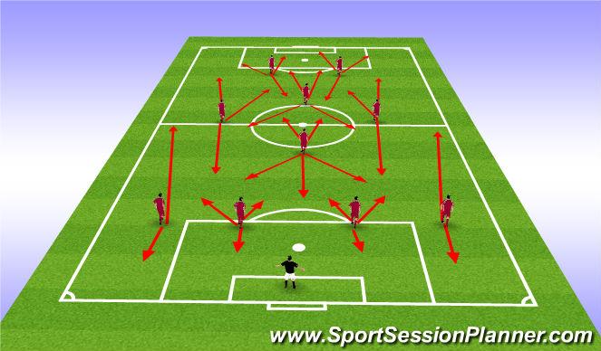 Football/Soccer Session Plan Drill (Colour): 4-4-2 Diamond