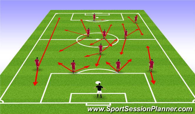 Football/Soccer Session Plan Drill (Colour): 4-4-2 Unbalanced