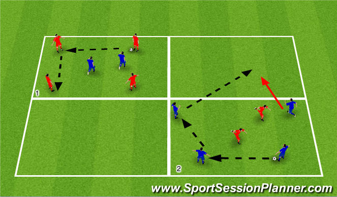 Football/Soccer Session Plan Drill (Colour): 4v2 - Preventing Penetration