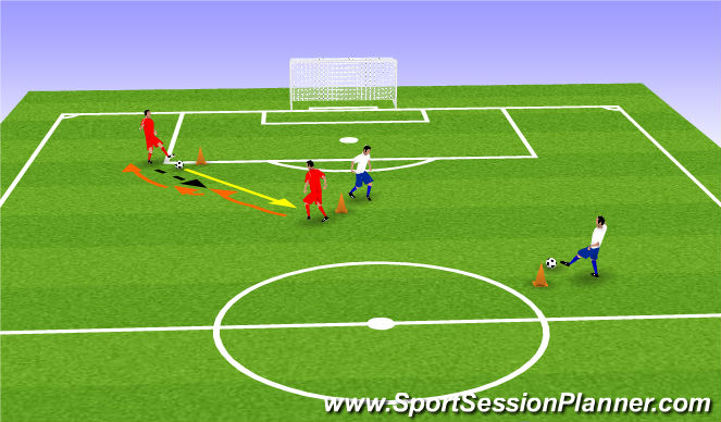Football/Soccer Session Plan Drill (Colour): 1 vs 1 frontaal