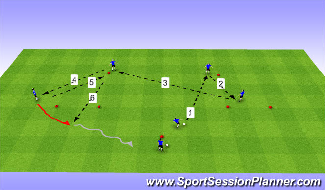 Football/Soccer Session Plan Drill (Colour): Passing Combo