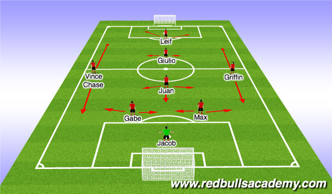 Football/Soccer Session Plan Drill (Colour): First Half