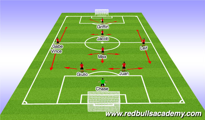 Football/Soccer Session Plan Drill (Colour): Second Half