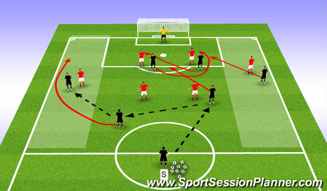Football/Soccer Session Plan Drill (Colour): Crossing from wide areas