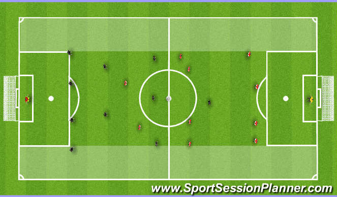 Football/Soccer Session Plan Drill (Colour): wide players movement and support