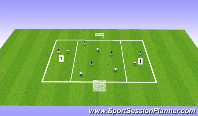 Football/Soccer Session Plan Drill (Colour): Relax Switch game
